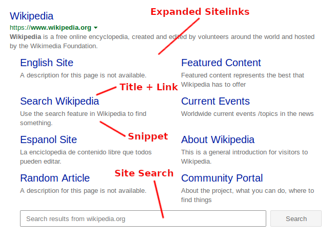 Bing Expanded Sitelinks Example