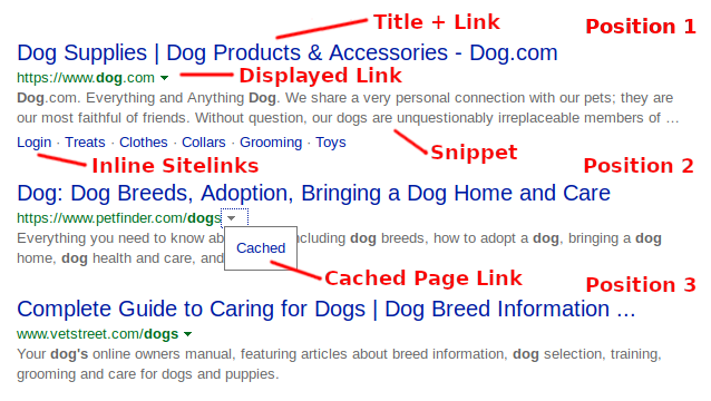 "Bing Organic Search Results for ""Dog"""
